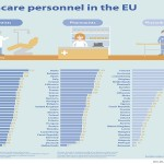 Eurostat il rapporto numero dentisti pazienti nei paesi europei - Odontonetwork Genova